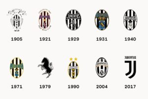 I Colori Del Calcio Juventus Fc Langolo Della Calciofilìa